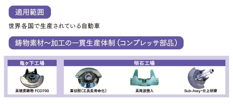鋳物素材~加工の一貫生産体制